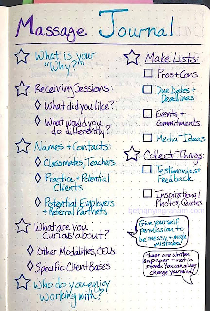 "[ID: a bullet journal page titled ""Massage Journal,"" with bullet points expanded on in blog text.]"