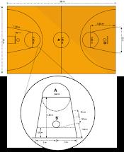 Lapangan Tolak Peluru Berbentuk : lapangan, tolak, peluru, berbentuk, Lapangan, Tolak, Peluru, Beserta, Ukuran, Keterangannya, Berbagai
