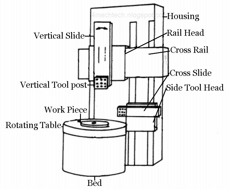 a diagram of an atom of chromium mechanical technology vertical boring machine diagram of vertical #4