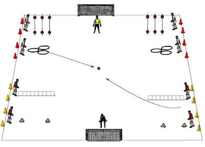 Fútbol sala Fartlek ejercicios intervalos