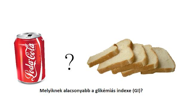 A Coca-Cola vagy a fehér kenyér glikémiás indexe az alacsonyabb?