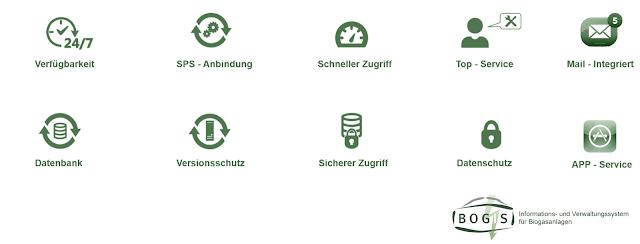 TOP-Lösung für Biogasanlagen - BOGIS die Software vom Marktführer