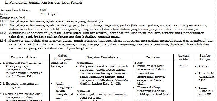 Download Silabus Pendidikan Agama Kristen Kurikulum 2013 SMP Kelas VII Format Microsoft Word