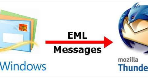 How to Import Windows Live Mail Messages to Mozilla Thunderbird
