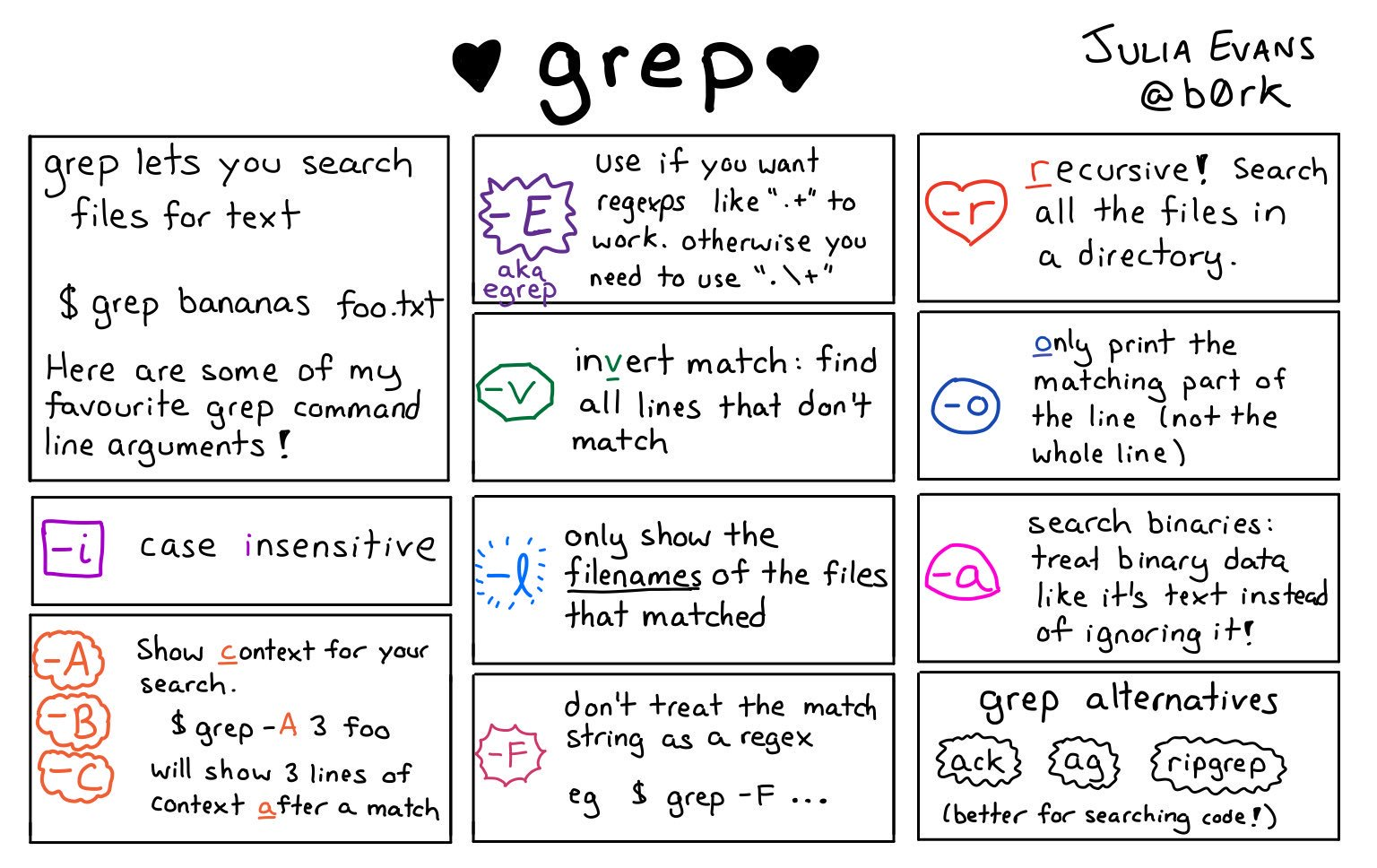 Grep Exclude Pattern Cool Inspiration