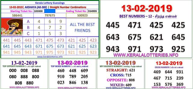 Akshaya AK-382 Kerala lottery abc guessing by keralalotteries.info