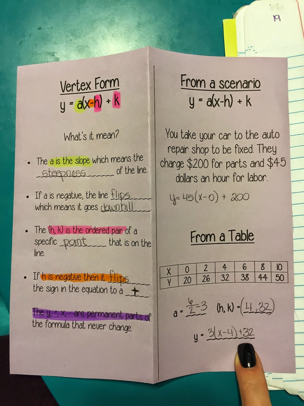 Worksheet and Answer Key