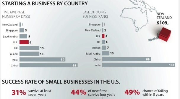 An analysis of business in singapore