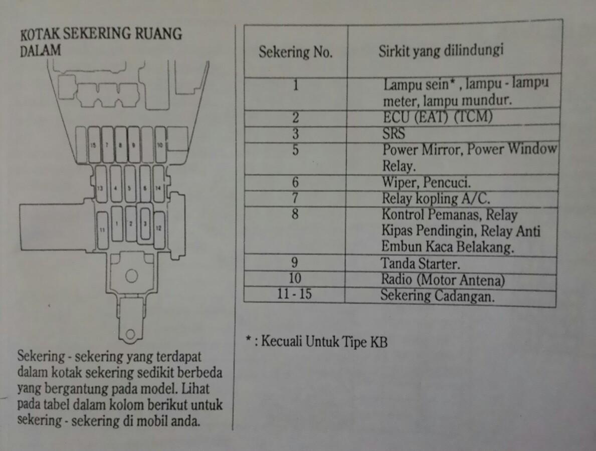 Diagram Sekring Honda Accord Cielo Dan Kegunaannya