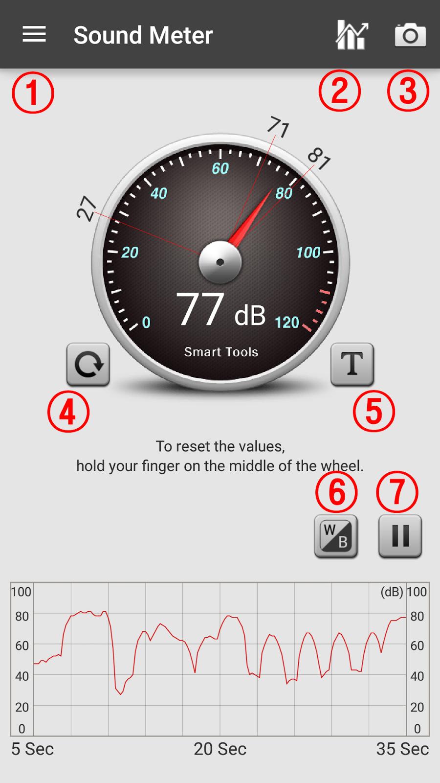 Android boy's Blog: Sound Meter Pro (v2 5) manual