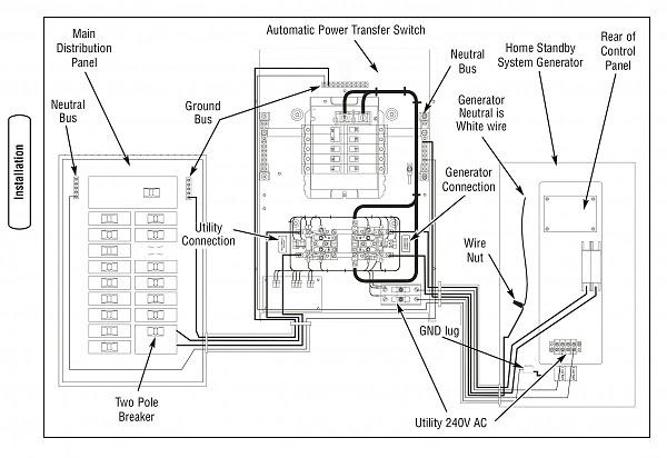 how to wire a transfer switch for generator diagram 3 photocell wiring مفتاح التبديل الآلي (automatic (ats ~ مدونة المهندسين