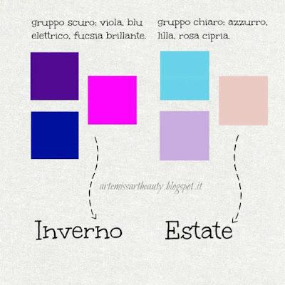 analisi armocromatica Inverno Estate