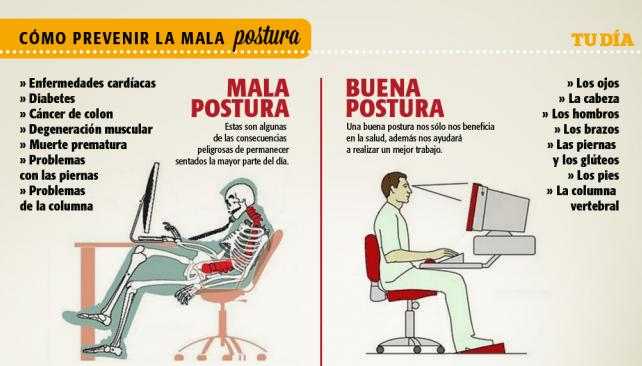 Ergonomia en la oficina buena postura vs mala postura for Ergonomia en el trabajo de oficina