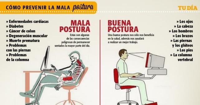 Ergonomia en la oficina buena postura vs mala postura for Ergonomia en la oficina