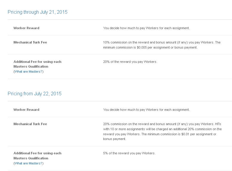 Nick Brown's blog: June 2015
