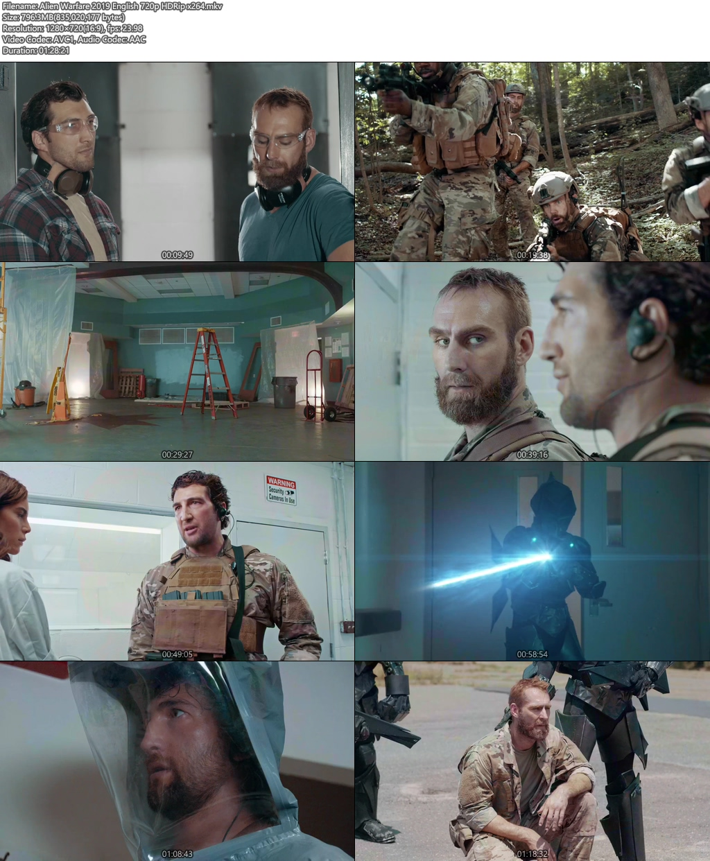 Alien Warfare 2019 English 720p HDRip x264 | 480p 300MB | 100MB HEVC Screenshot