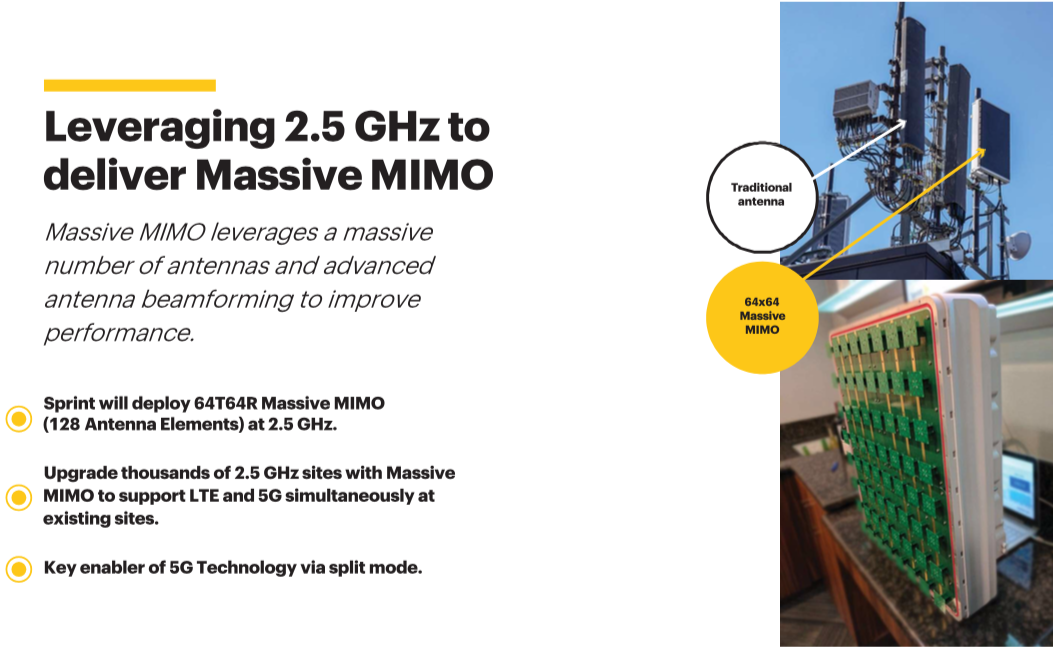Mobile Musings and Analysis: Sprint's 5G Launch Potentially
