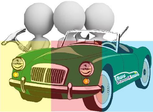 Tips Mengganti Warna Mobil Agar Tidak Menyesal