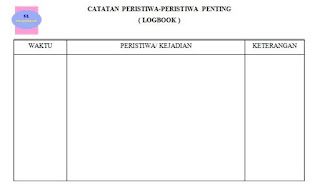 format buku log pramuka (logbook)
