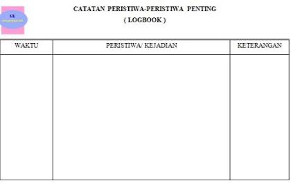 Format Buku Log Pramuka