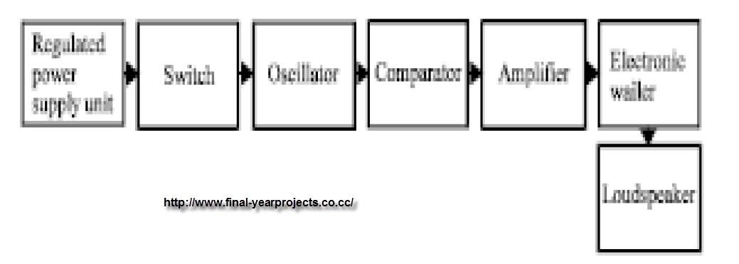 Metal Detector Circuit Diagram And Working