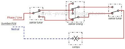 4 jenis saklar pengendali lampu dari banyak tempat listrik instalasi saklar silang saklar tukar kendali 3 tempat ccuart Choice Image