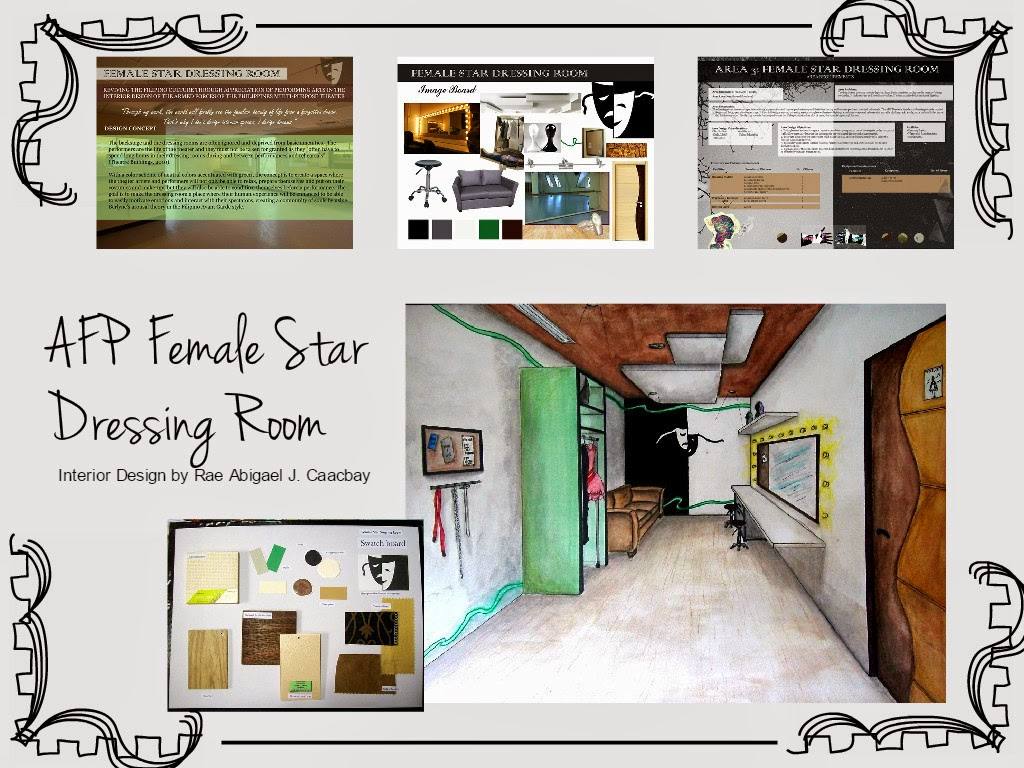 Interior Design Thesis Theories