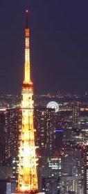 टोक्यो की राजधानी क्या है | Tokyo Ki Rajdhani