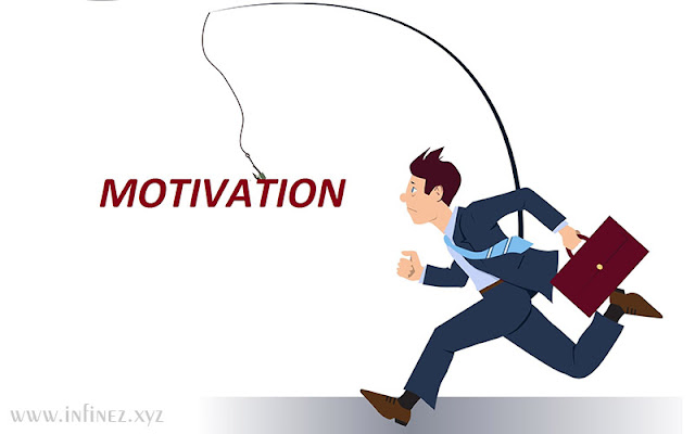 A - Z Motivation, The Heart Of Self Improvement - Infinez