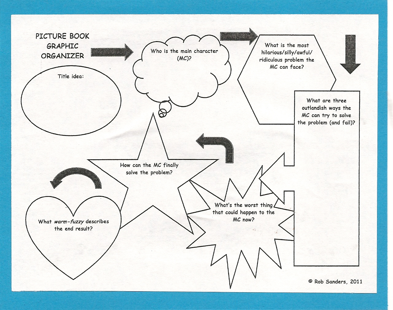Picture This My Picture Book Graphic Organizer