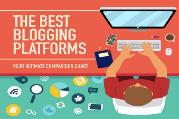Top Blogging Platforms-600x400