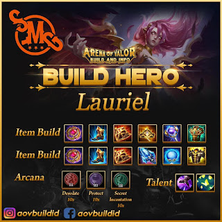 Item build, arcana, dan talent untuk lauriel