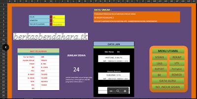 Aplikasi Program Penilain (Propenil) Sekolah SD/MI File Baru -Arsip Bendahara