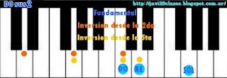 imagen acordes de piano sus2