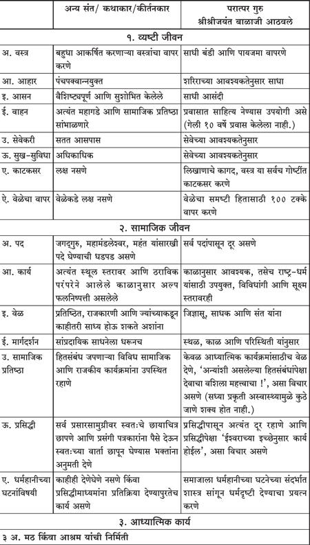 Dainik sanatan prabhat 07 04 16 for Dainik table