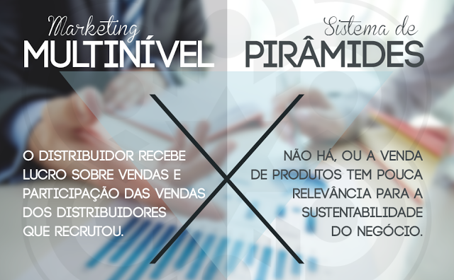 Marketing Multinível x Pirâmides Financeiras