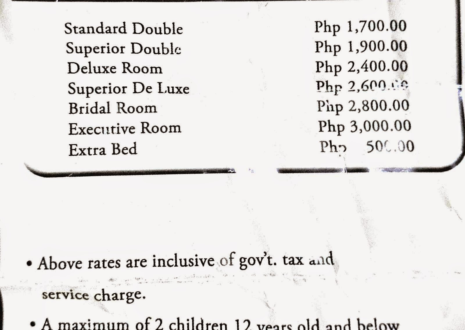 The Budget Traveller Philippines