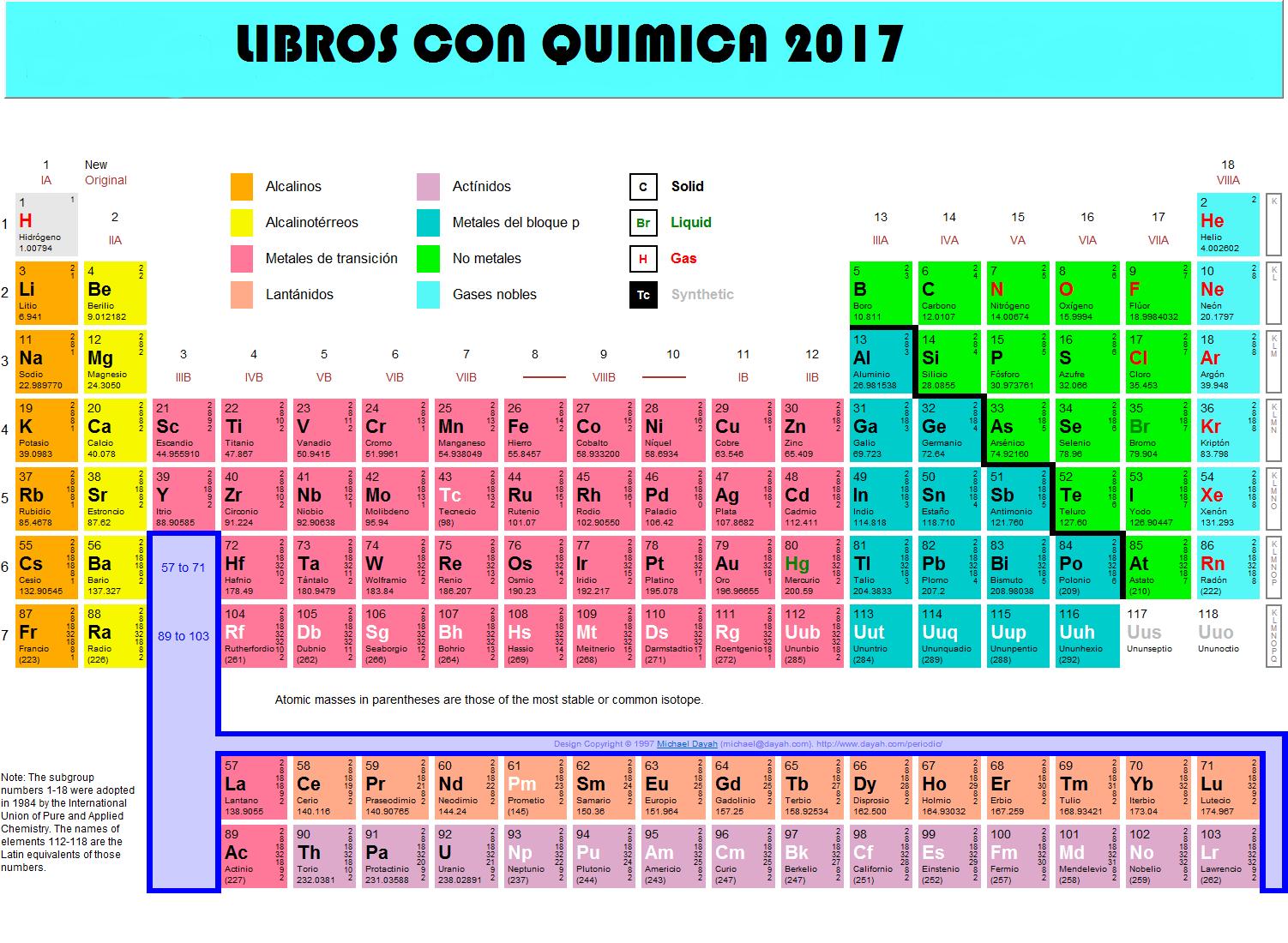 Libris retos y lecturas reto 2017 2018 libros con qumica reto libros con qumica 2017 2018 urtaz Images