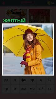 женщина в желтом плаще с желтым зонтом и красных перчатках