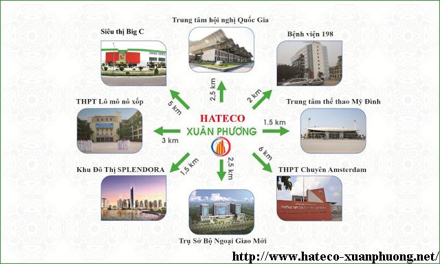 Liên kết vùng của chung cư Xuân Phương Hateco