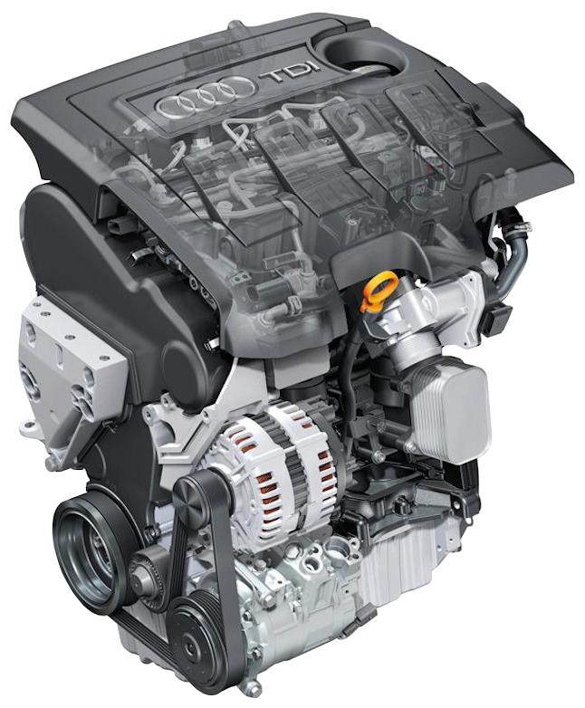 EURO ACADEMY Blog: Volkswagen Group, 1.6 CAYC Diesel