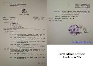 Surat Tentang Pembuatan dan Perpanjangan SIM