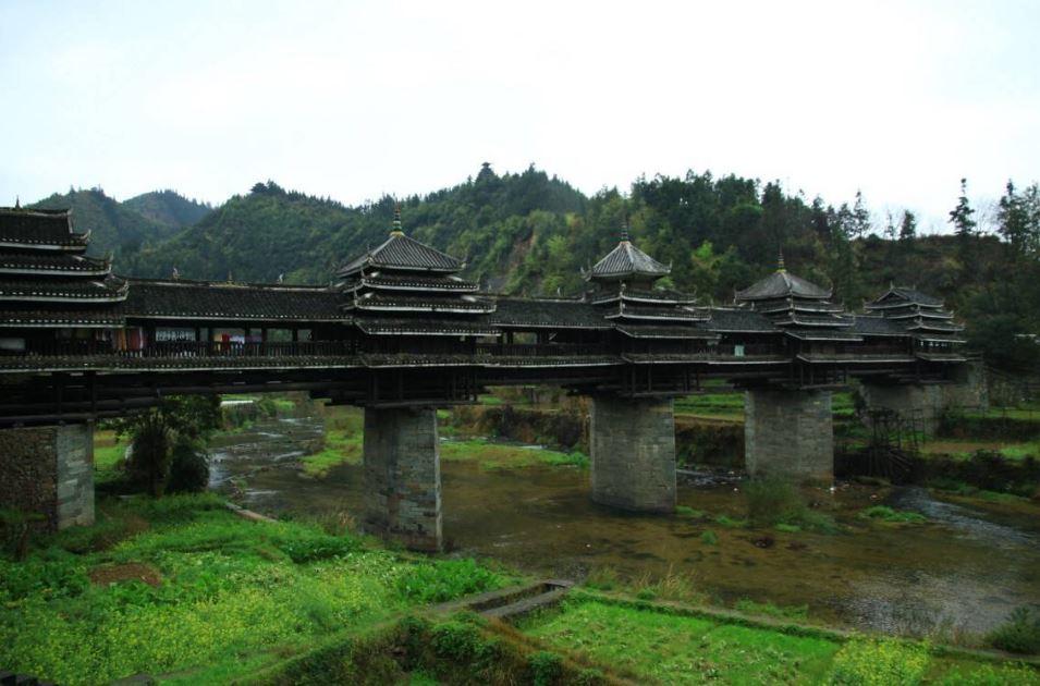 Most Famous Bridges