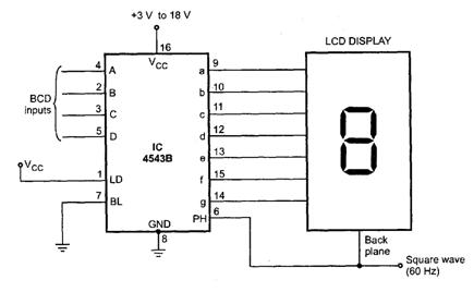 ELECTRICAL AND ELECTRONICS ENGINEERING..!!: LCD Display