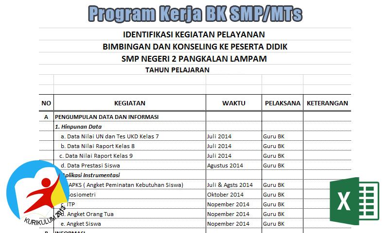 Contoh Program Kerja BK SMP MTS Kurikulum 2013 Word