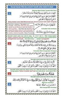 Bacaan Saat Jeda Dalam Shalat Tarawih