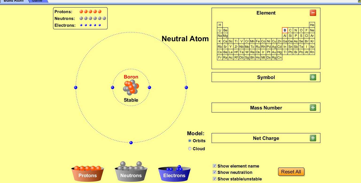 Kelsey Muthig S Visualizing Chemistry Blog