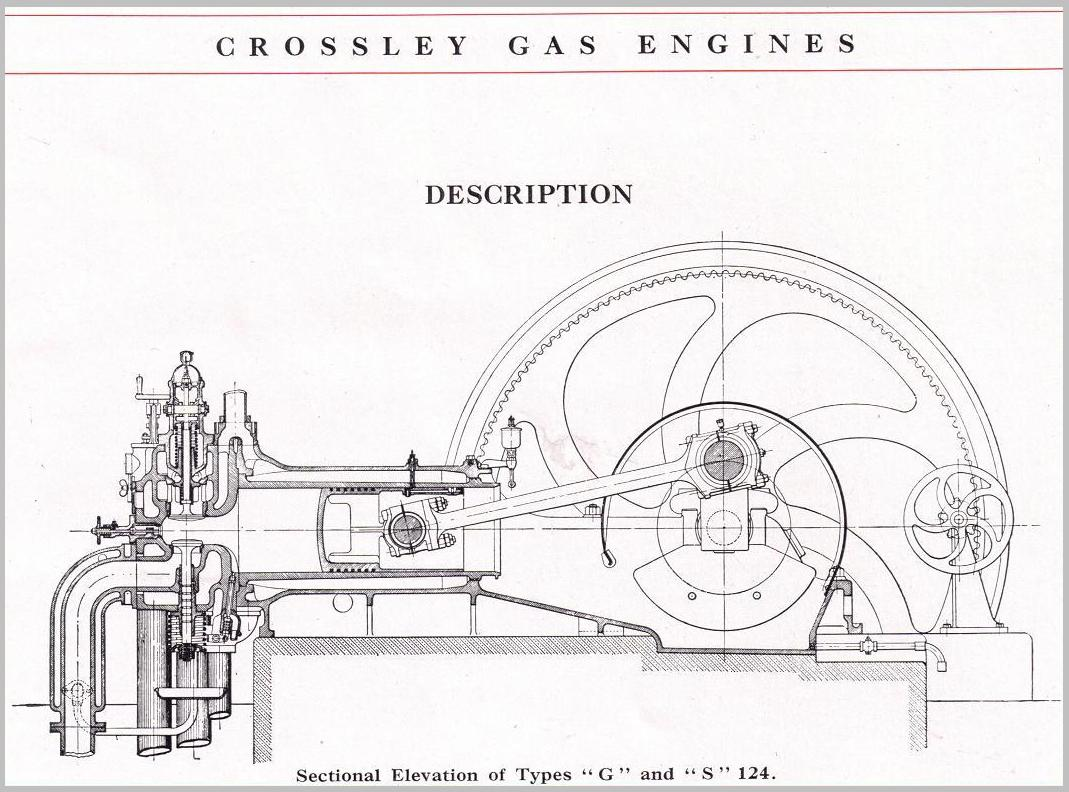 Crossleys Are Great Gas Engines