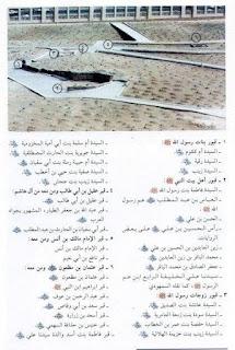 Penghancuran pemakaman baqi oleh sekte wahabi saudi3