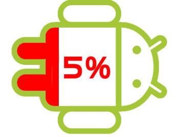 risparmiare batteria android